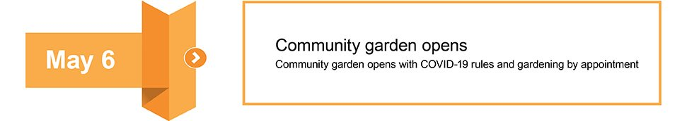 May 6 Community garden reopens