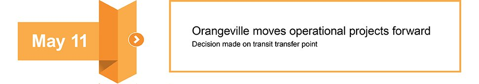 May 11 Orangeville moves operational projects forward