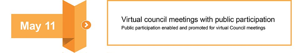 May 11 Virtual Council meetings