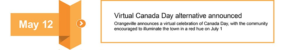 May 12 Virtual Canada Day announced