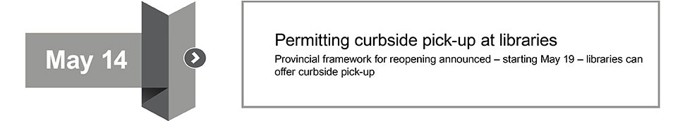 May 14 Library curside pickup allowed