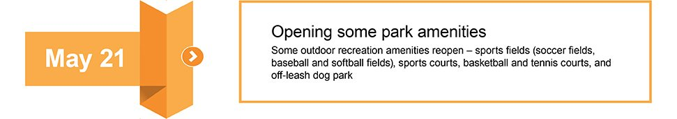 May 21 Opening some park amenities