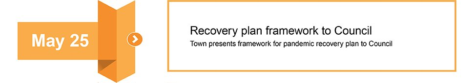 May 25 Recovery Plan framework