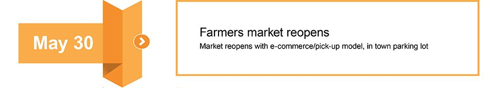 May 30 Farmers' Market reopens