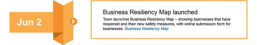 June 2 Business Resiliency map
