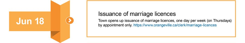 June 18 Issuance of Marriage Licences