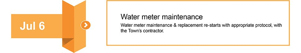 July 6 Water Meter maintenance