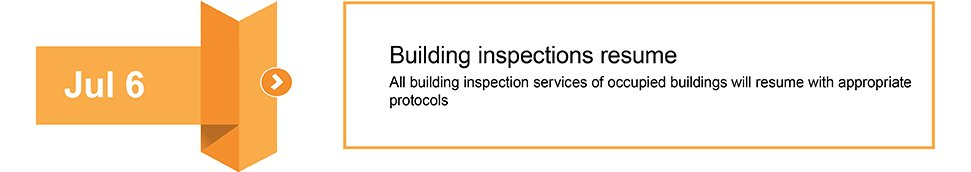 July 6 Building Inspections